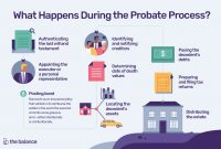 A Stepbystep Guide Onwhat Happens During Probate with regard to Probate Valuation Letter Template
