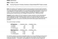 Business Proposal Memo Sample – News intended for Internal Proposal Template