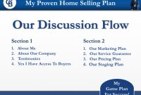 Coldwell Banker Listing Presentation Template For Cb Agents pertaining to Listing Presentation Template