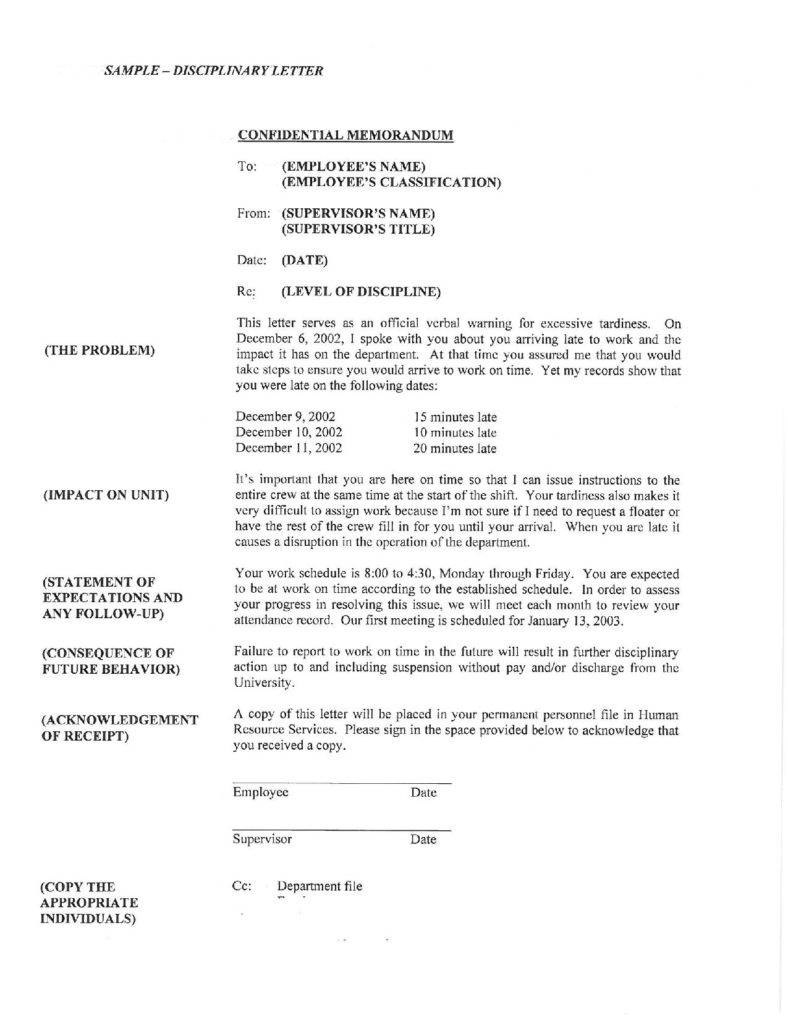 Employee Reprimand Letter Sample  This Is Charlietrotter Within Letter Of Reprimand Template