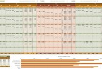 Free Marketing Budget Templates  Smartsheet throughout Proposed Budget Template