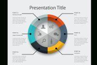 Free Prezi Template – Radial Dial – Jim Harvey's Presentation Skills intended for Prezi Presentation Templates