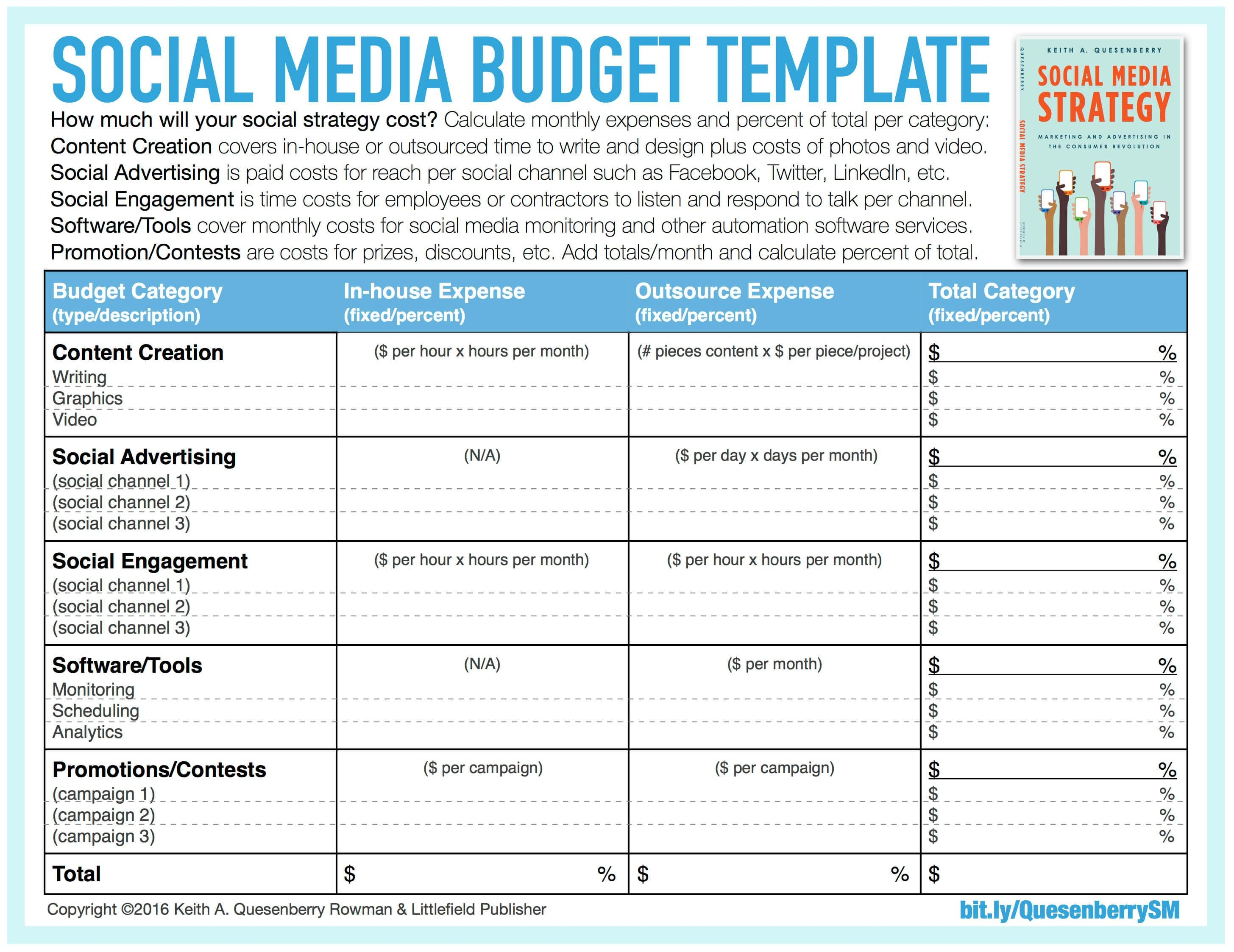 Image Result For Website And Content Budget Proposal Example  All Intended For Social Media Marketing Proposal Template