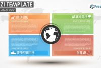 Swot Analysis  Prezi Template intended for Prezi Presentation Templates