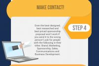 The Definitive Guide To The Sponsorship Proposal  Steps To A within Sponsor Proposal Template
