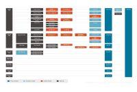 A Detailed Guide To A Custom WordPress Page Templates — Smashing within WordPress Custom Menu Template