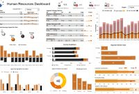 A Human Resources Hr Dashboard Displaying A Range Of Employee intended for Hr Management Report Template