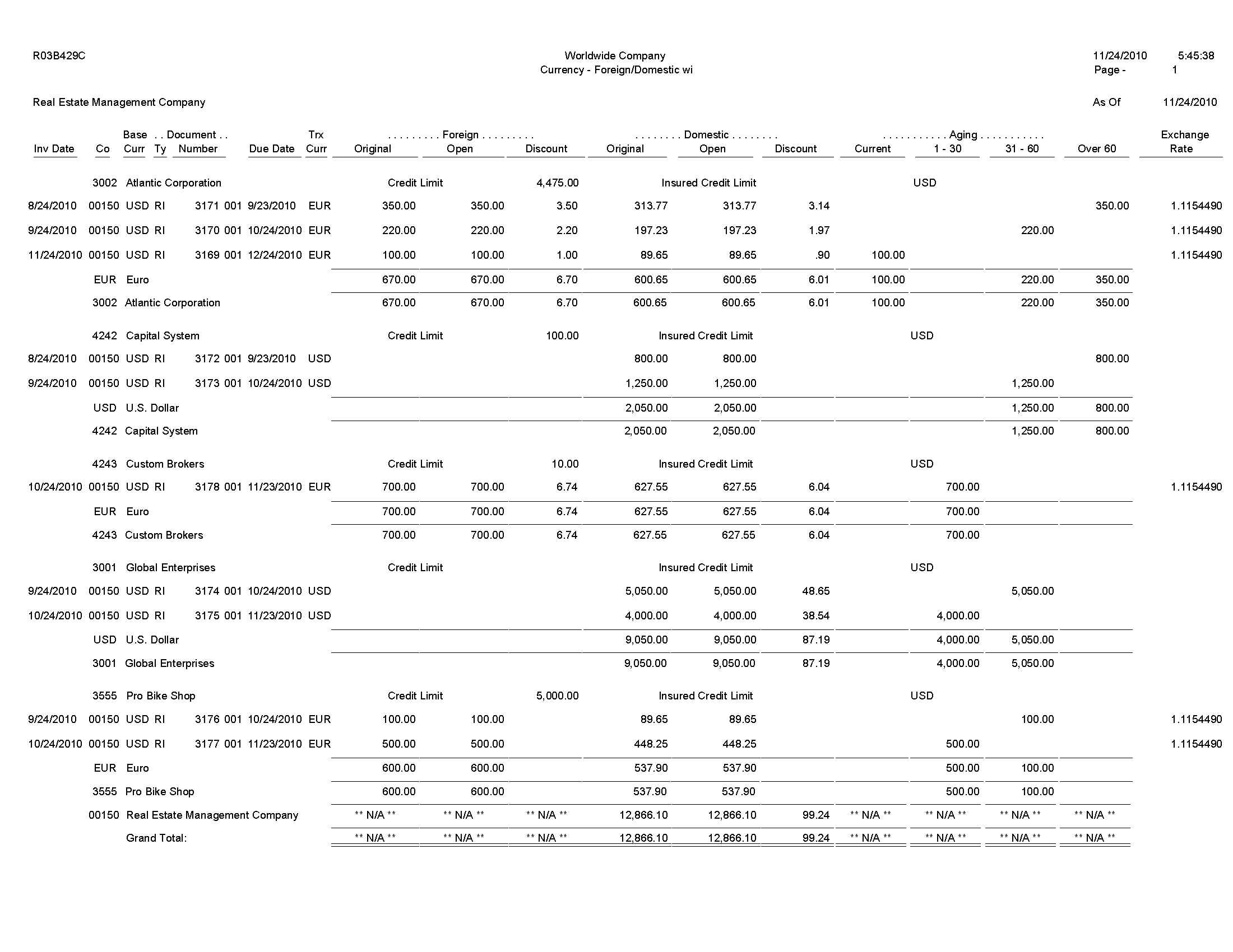 A R Aging Report  Papakcmic Within Ar Report Template