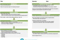 A  Template  Example  Lean Six Sigma Templates  Lean Six Sigma inside Improvement Report Template