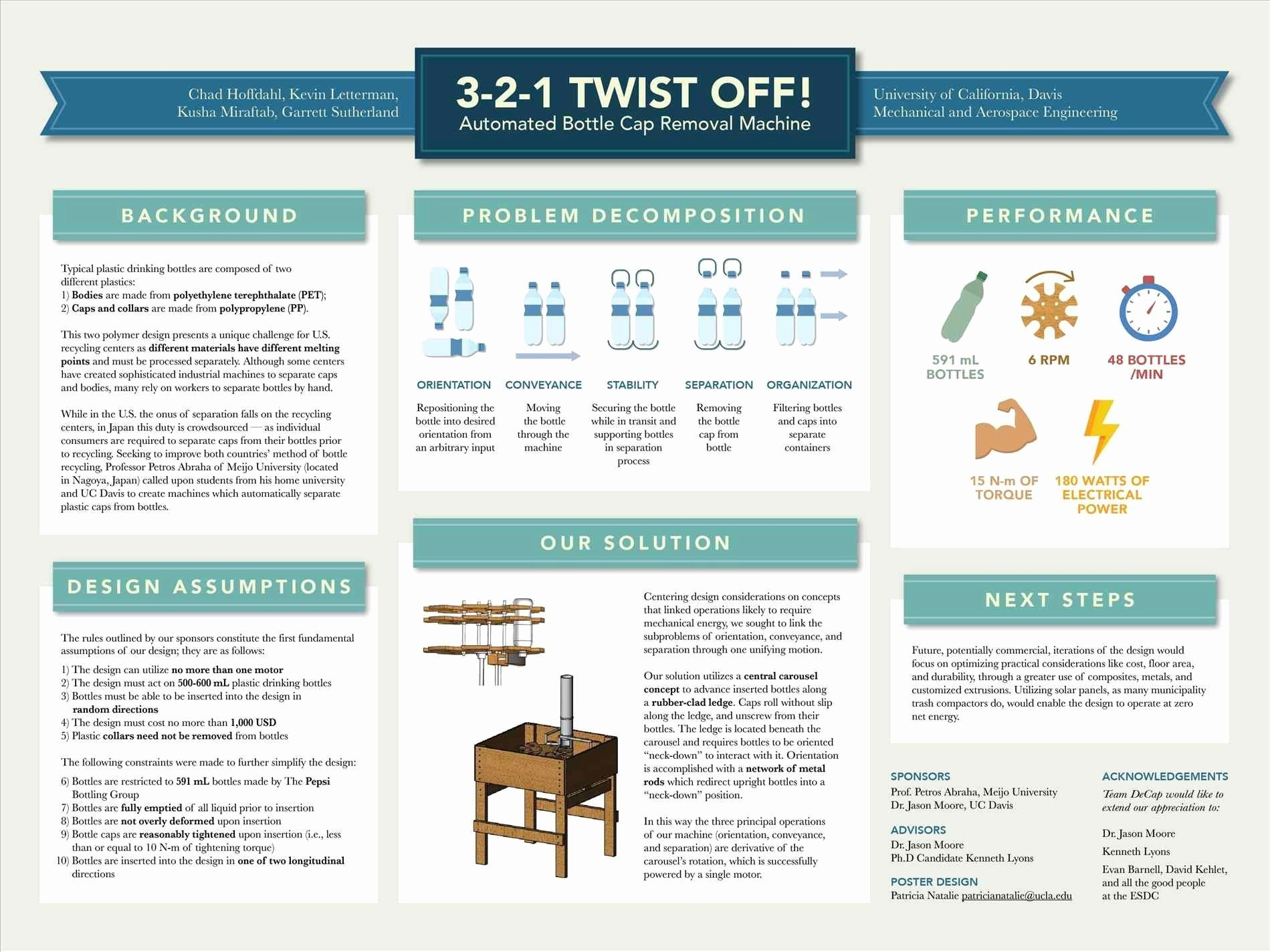 Academic Poster Template Powerpoint Research For Beautiful More In Powerpoint Academic Poster Template