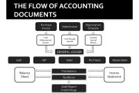 Accounting For Attorneys  Forensic Accounting For Attorneys for Forensic Accounting Report Template