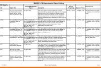 Activity Report Format Inspirational Security Daily Example Of inside Daily Activity Report Template