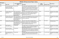 Activity Report Format Inspirational Security Daily Example Of throughout Weekly Activity Report Template