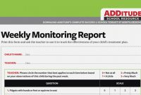 Adhd At School Checklists Sample Letters Daily Report Cards And within Daily Report Card Template For Adhd