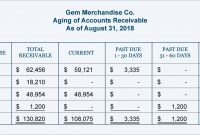 Aging Of Accounts And Mailing Statements  Accountingcoach throughout Accounts Receivable Report Template