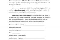 Agreement Templates with Debt Agreement Templates