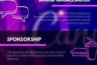 Agreements Your Brand Needs Before Working With A Social Media pertaining to Brand Ambassador Agreement Template