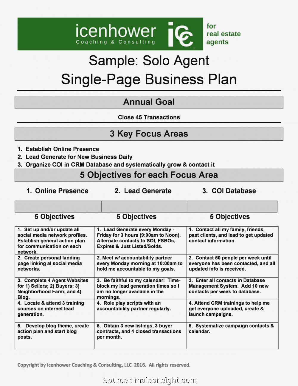 Agriculture Business Plan Template Modcale Agricole Brochure With Regard To Free Agriculture Business Plan Template