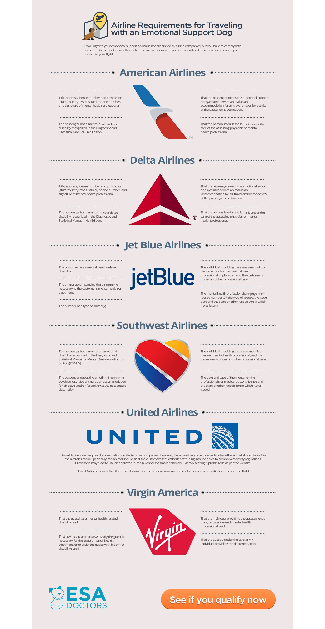 Airline Requirements For Traveling With An Emotional Support Dog With Regard To Fit To Fly Certificate Template