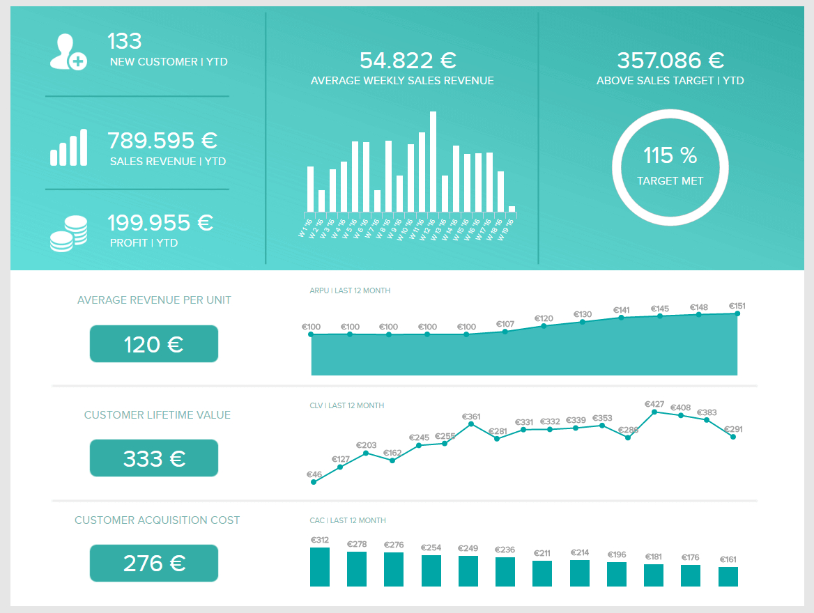 Analytical Reports See Here Top Examples  Real Business Templates Within Analytical Report Template