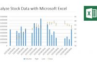 Analyze Stock Data With Microsoft Excel in Stock Analysis Report Template