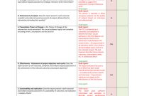 Annex L  Quality Assessment Of The Evaluation for Data Quality Assessment Report Template