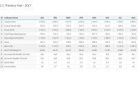 Annual Financial Report Template  Adnia Solutions regarding Financial Reporting Templates In Excel
