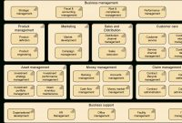 Archimate  – Capability Mapping  Business Capability  Bizzdesign for Business Capability Map Template