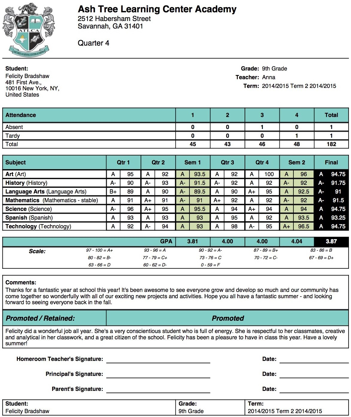 Ash Tree Learning Center Academy Report Card Template  School Within Report Card Template Middle School