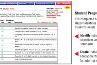 Assessment Technology  Moving With Math  Rti Math Leader  Cra in Summer School Progress Report Template