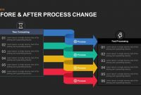 Before And After Process Change Powerpoint Template And Keynote intended for How To Change Powerpoint Template