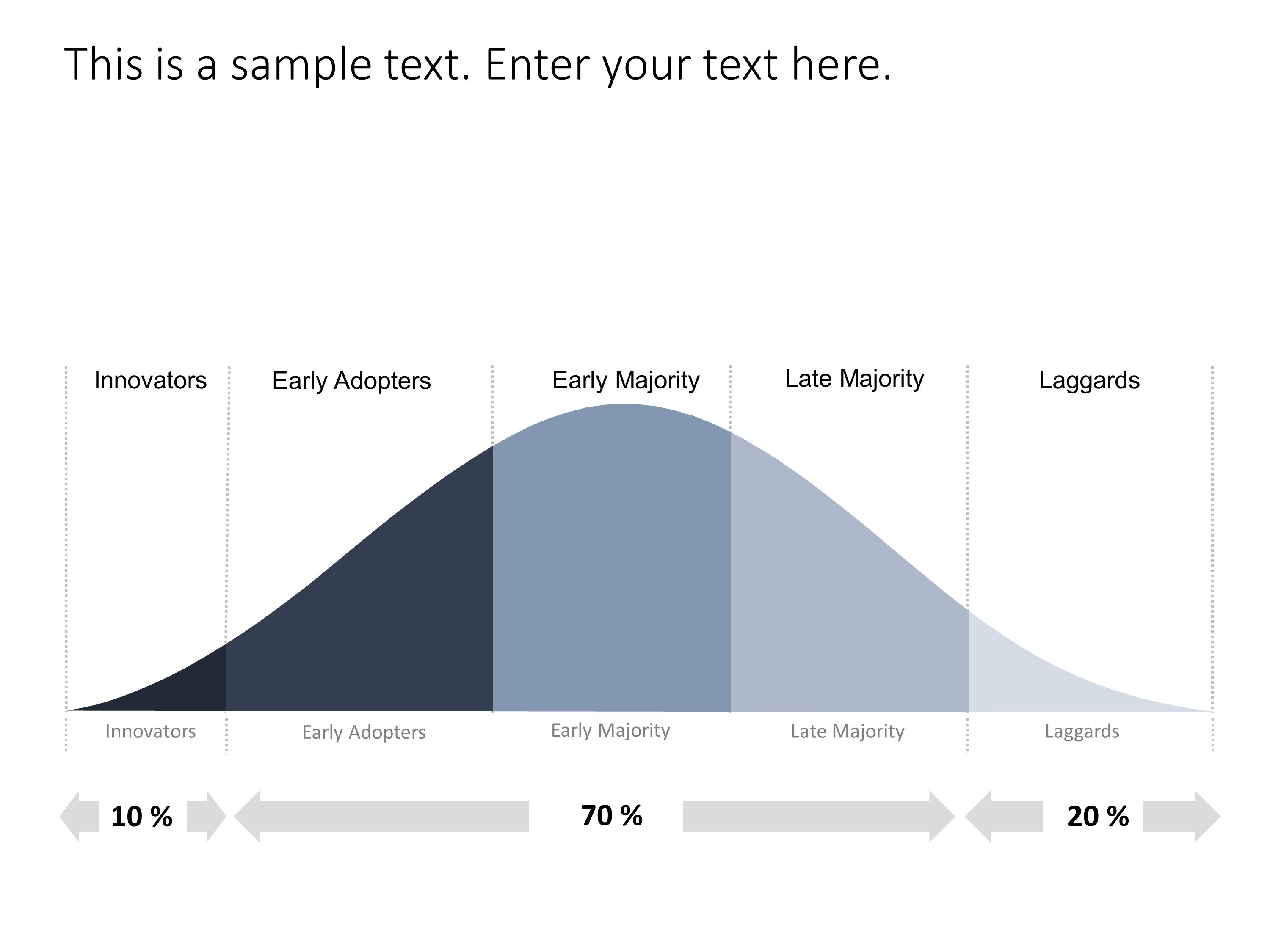 Bell Curve Powerpoint Template   Bell Curve Powerpoint Templates Throughout Powerpoint Bell Curve Template