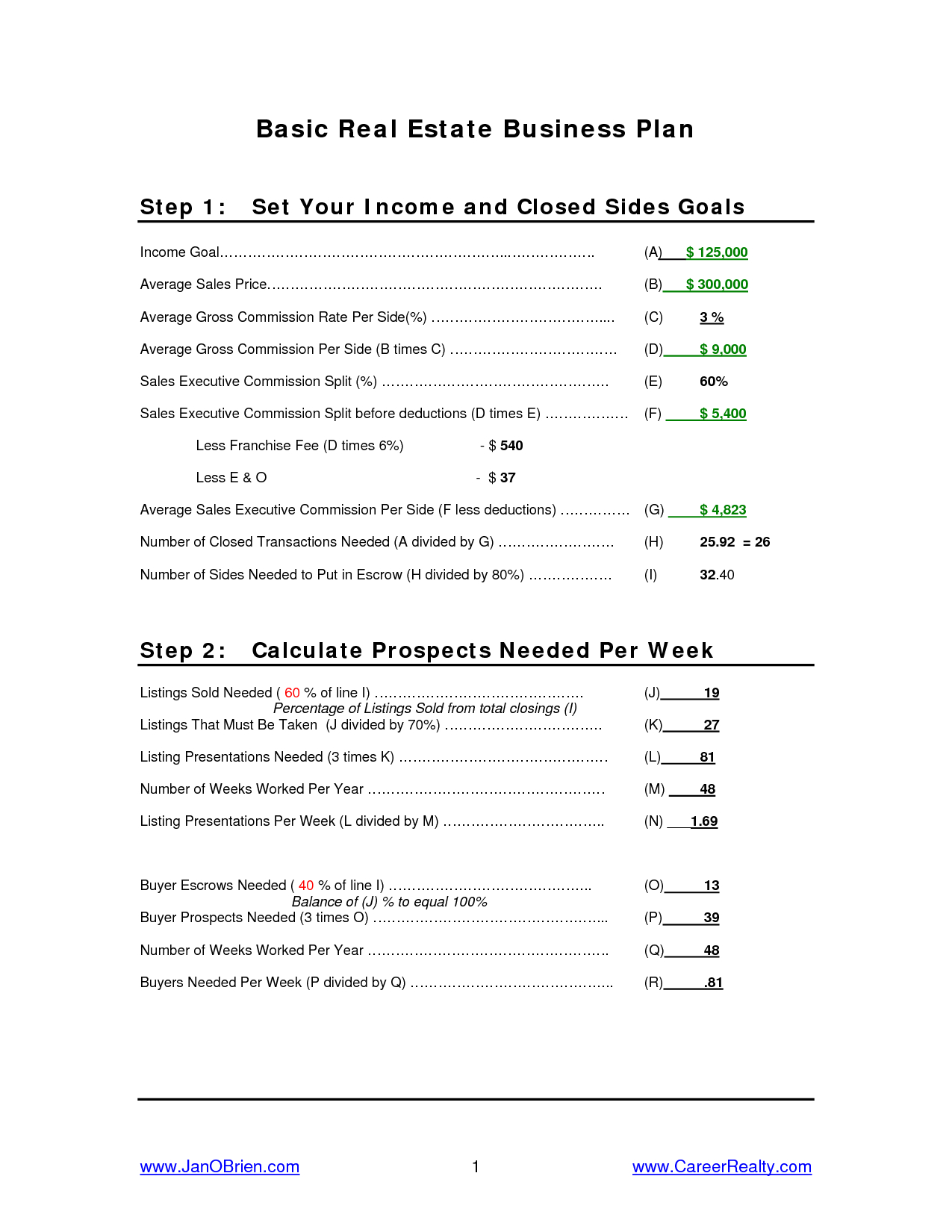 Best Business Plan Template Ideas On Pinterest Startup Real Pertaining To Real Estate Agent Business Plan Template Free