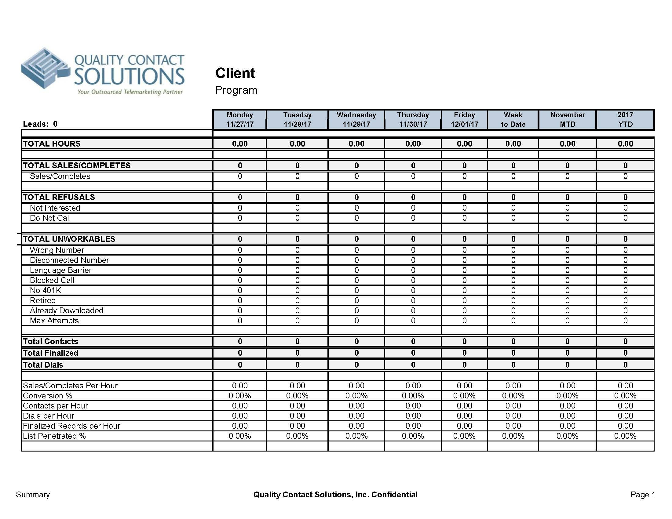 Best Daily Report Template For Outsource Telemarketing Regarding Best Report Format Template