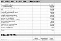 Best Of Personal Financial Statement Template Excel  Wwwpantry with Excel Financial Report Templates