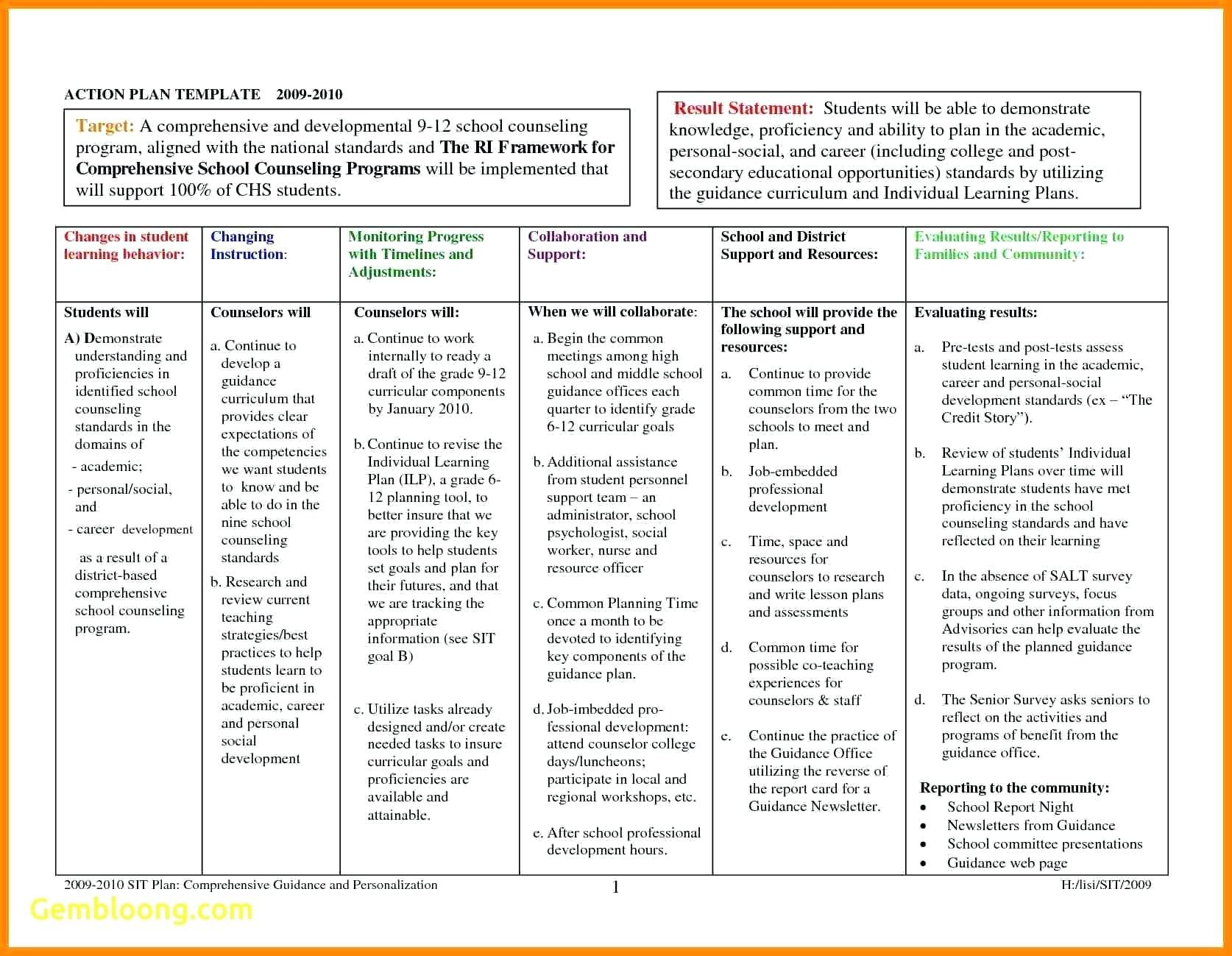 Best Sample Employee Development Plan Template Templates Form For Business Development Template Action Plan
