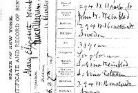 Birth Certificate  Wikipedia regarding Certificate Of Appearance Template