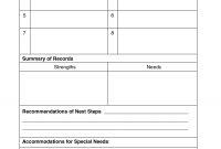 Blank Anecdotal Templates  Figure  Blank Anecdotal Records with regard to Pupil Report Template