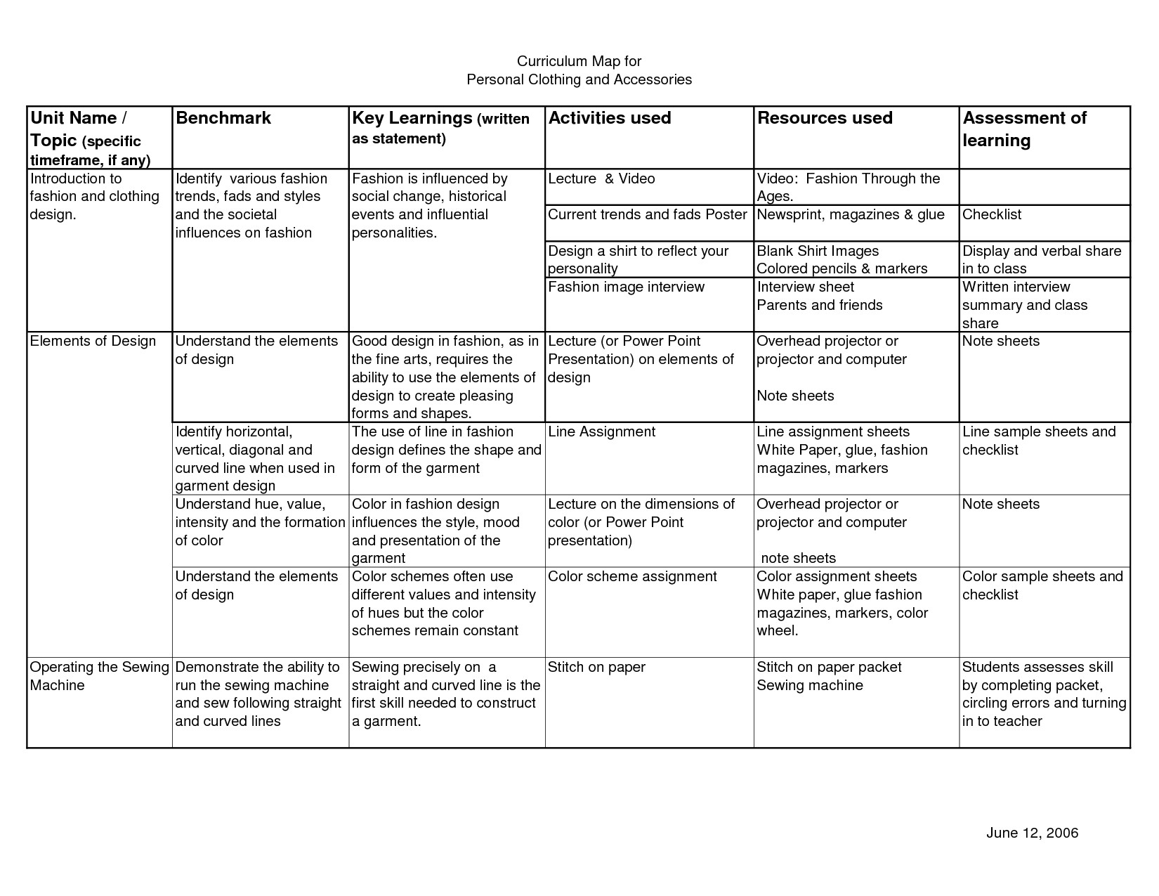 Blank Curriculum Map Template  Blank Color Wheel Worksheets In Blank Syllabus Template