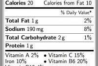 Blank Nutrition Label Png  World Of Label regarding Blank Food Label Template