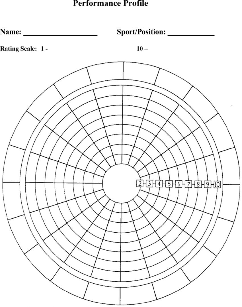 Blank Performance Profile  Download Scientific Diagram With Blank Performance Profile Wheel Template