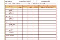 Blank Report Card Templates  Template Ideas pertaining to Blank Report Card Template