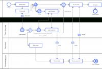 Bpmn Software For Teams  Cacoo pertaining to Business Process Modeling Template