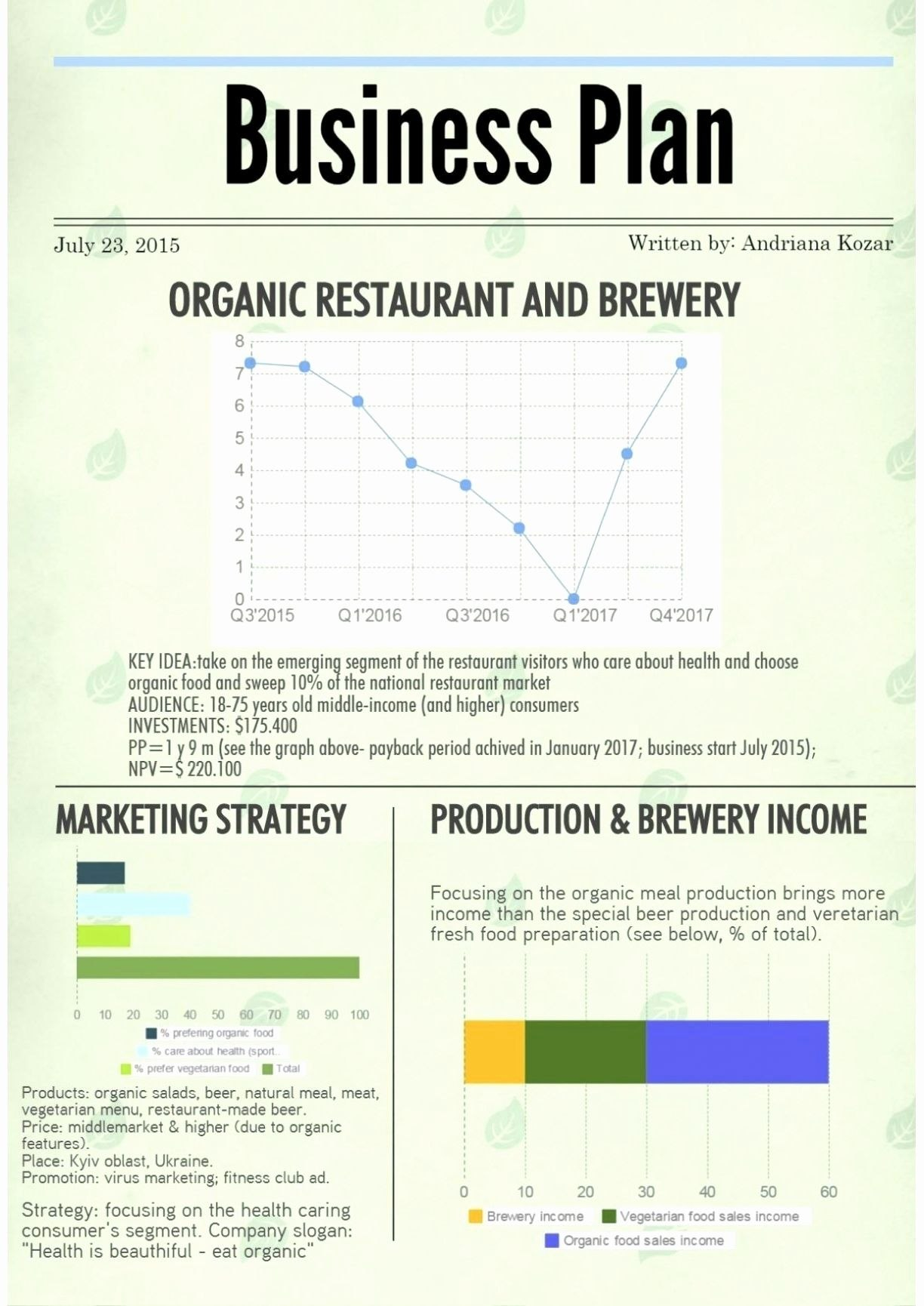 Brewery Cost Spreadsheet Sheet Business Plan Template Full Size Within Brewery Business Plan Template Free