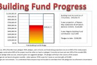 Building Fund Pledge Card Template Images Template Scope Of Work For regarding Building Fund Pledge Card Template