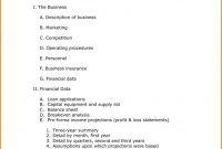 Businees Plan Template Quarterly Business Best Word Fresh Of for Quarterly Business Plan Template