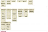 Business Capabilities  Essential Project Documentation throughout Business Capability Map Template