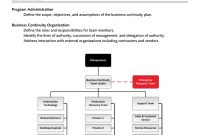 Business Continuity Plan Examples  Pdf  Examples within Simple Business Continuity Plan Template