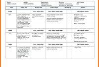 Business Development Plans Action Plan Format Template New Day regarding Business Development Template Action Plan