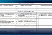 Business Development Template Action Plan Maxresdefault Amazing intended for Business Development Template Action Plan